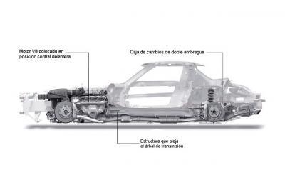 SLS: la evocación del 300SL